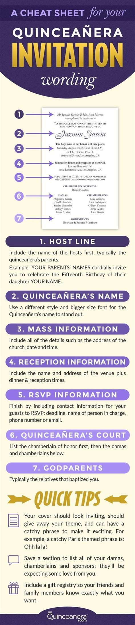 A Cheat Sheet for your Quinceanera Invitation Wording
