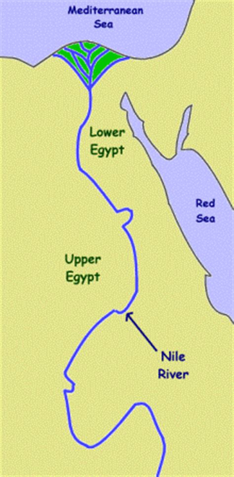 How did the Nile shape ancient Egypt?